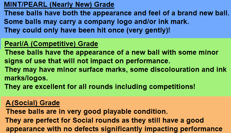Our clear, trustworthy grading system for recycled golf balls